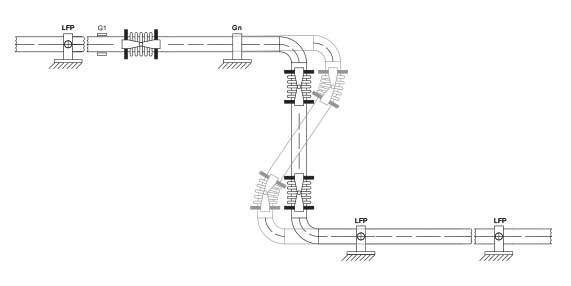Angular expansion joints special designed gimbal expansion